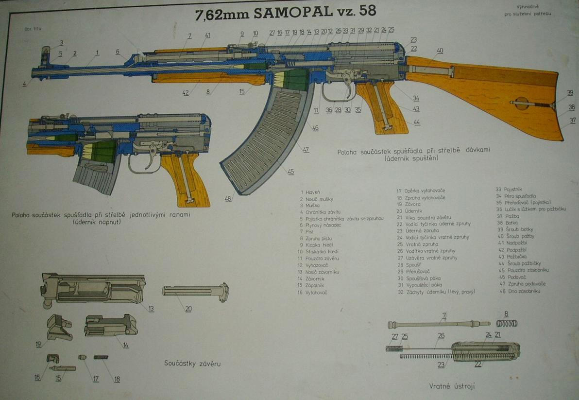 How to for the cz 858vz 58 vz 58 diagram pooptronica Images