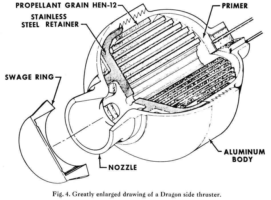M47 Dragon Anti Tank Guided Missile Propulsion And Steering Section