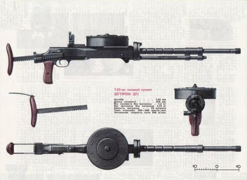 dt machine gun